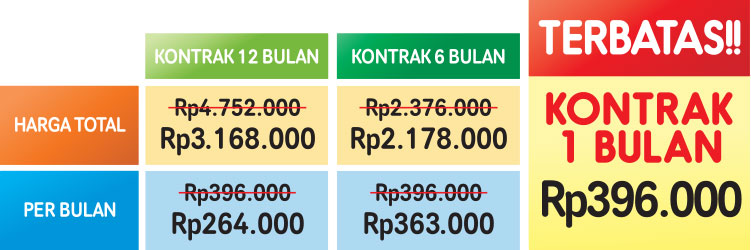 Price List Kodomo Challenge